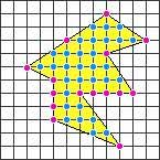 El Teorema de Pick