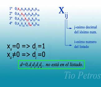 La insoportable levedad del conjunto Q (y 2)