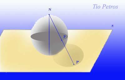La proyección estereográfica de Riemann