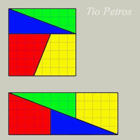 Razonamientos geométricos.