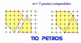 El teorema de Pick (2)