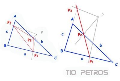 El Teorema de Wallace-Simson